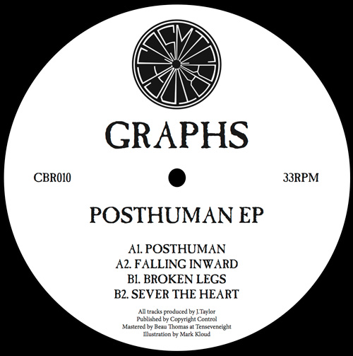 graphs posthuman